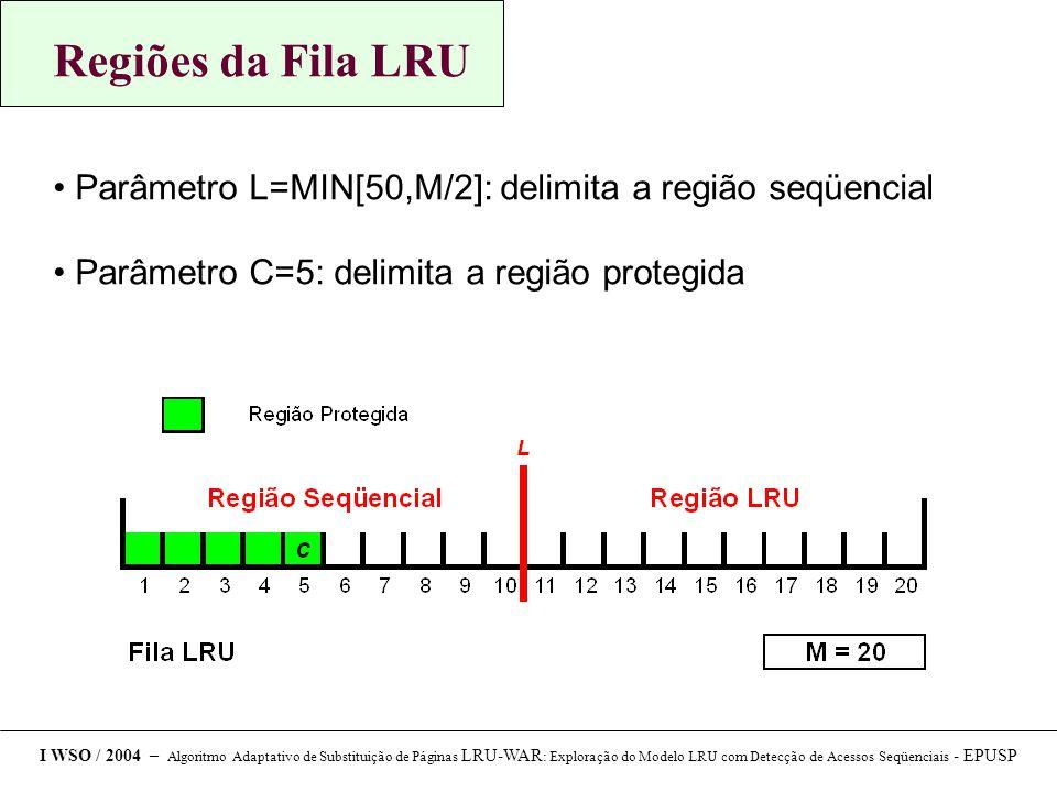 Regiões da Fila LRU Parâmetro L=MIN[50,M/2]: delimita a região seqüencial. Parâmetro C=5: delimita a região protegida.
